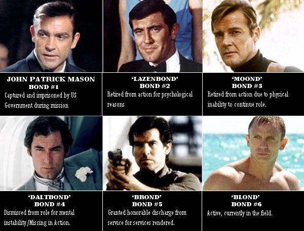 James Bond Custom made gallery
