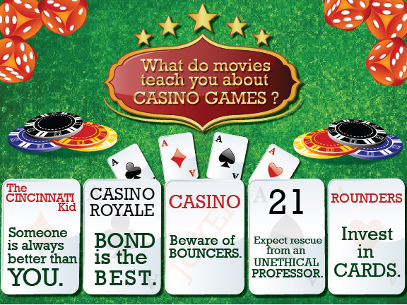 lessons learned from casino movies