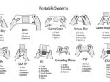 portable systems