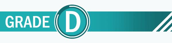 D_rating