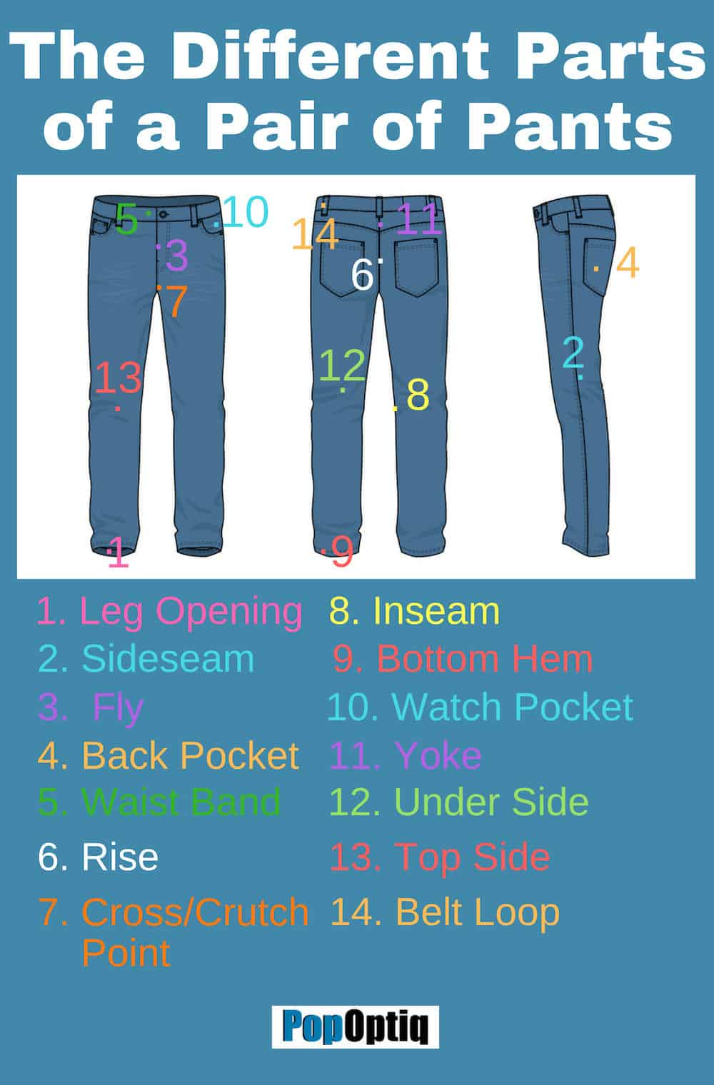 Awesome Chart showing the different parts of a pair of pants - illustration