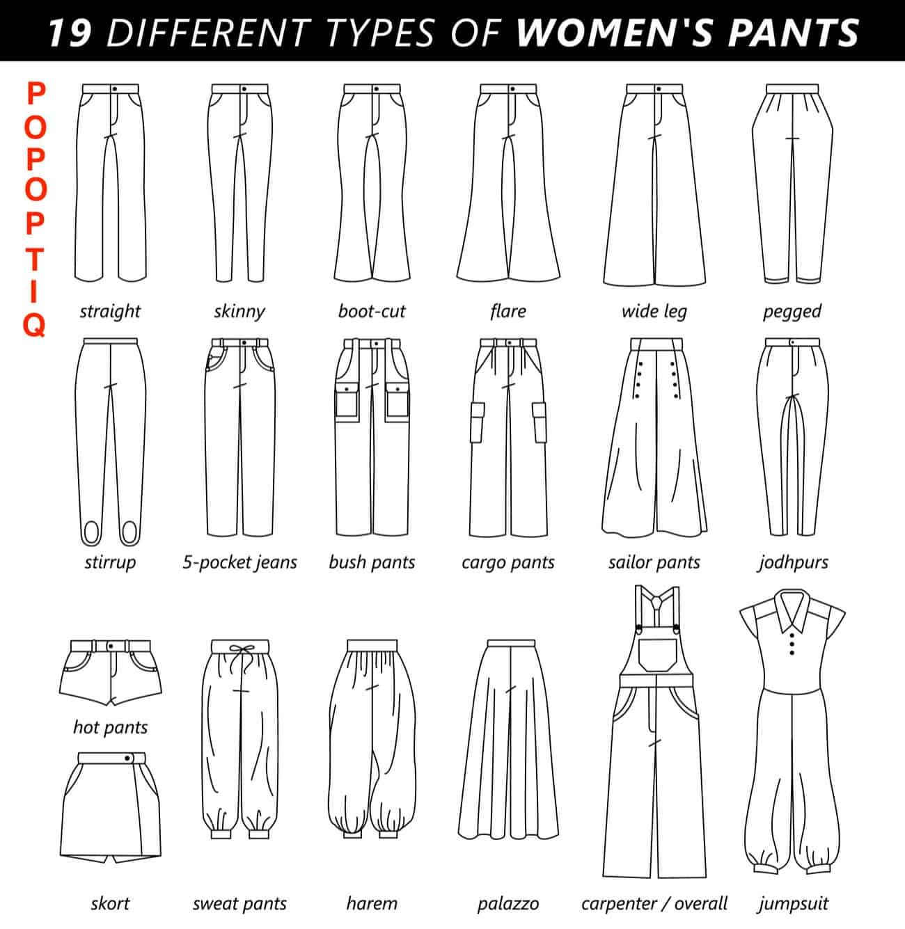 Chart setting out the different types of pants
