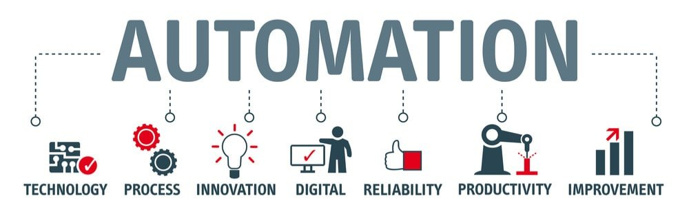 Automation process for small business using software