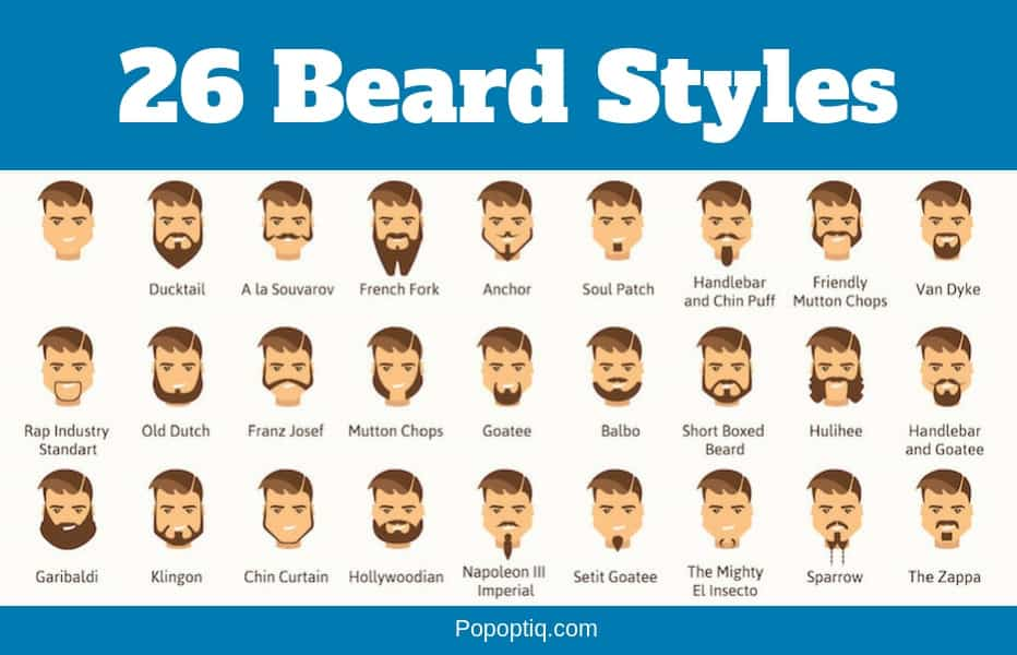 Chart of beard styles for men