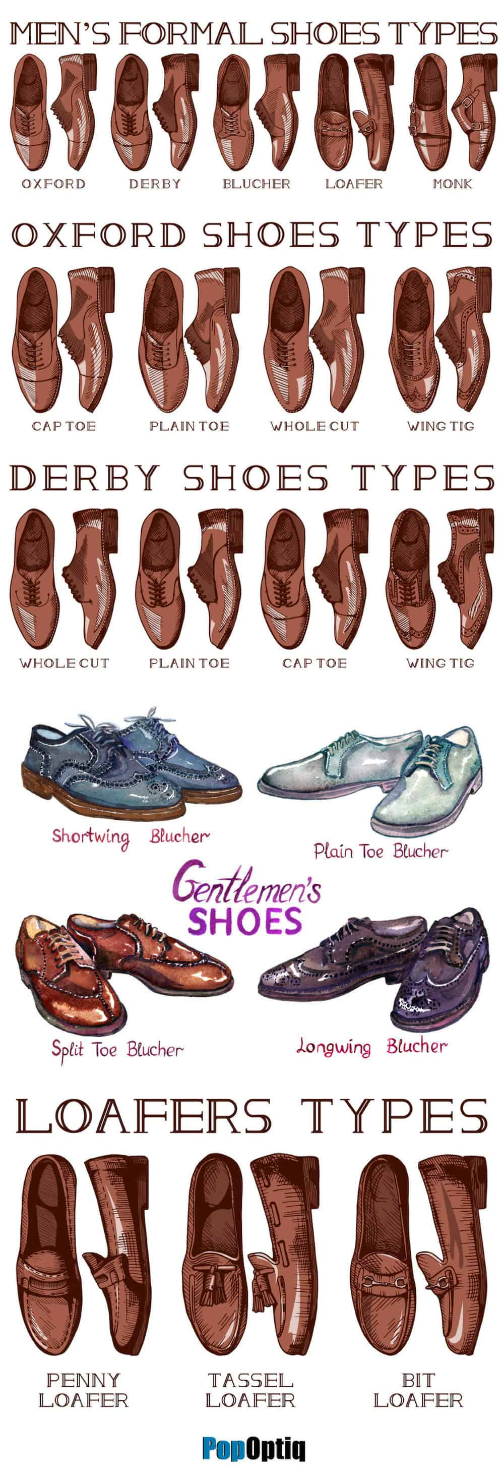 Chart setting out types of mens formal footwear and shoes