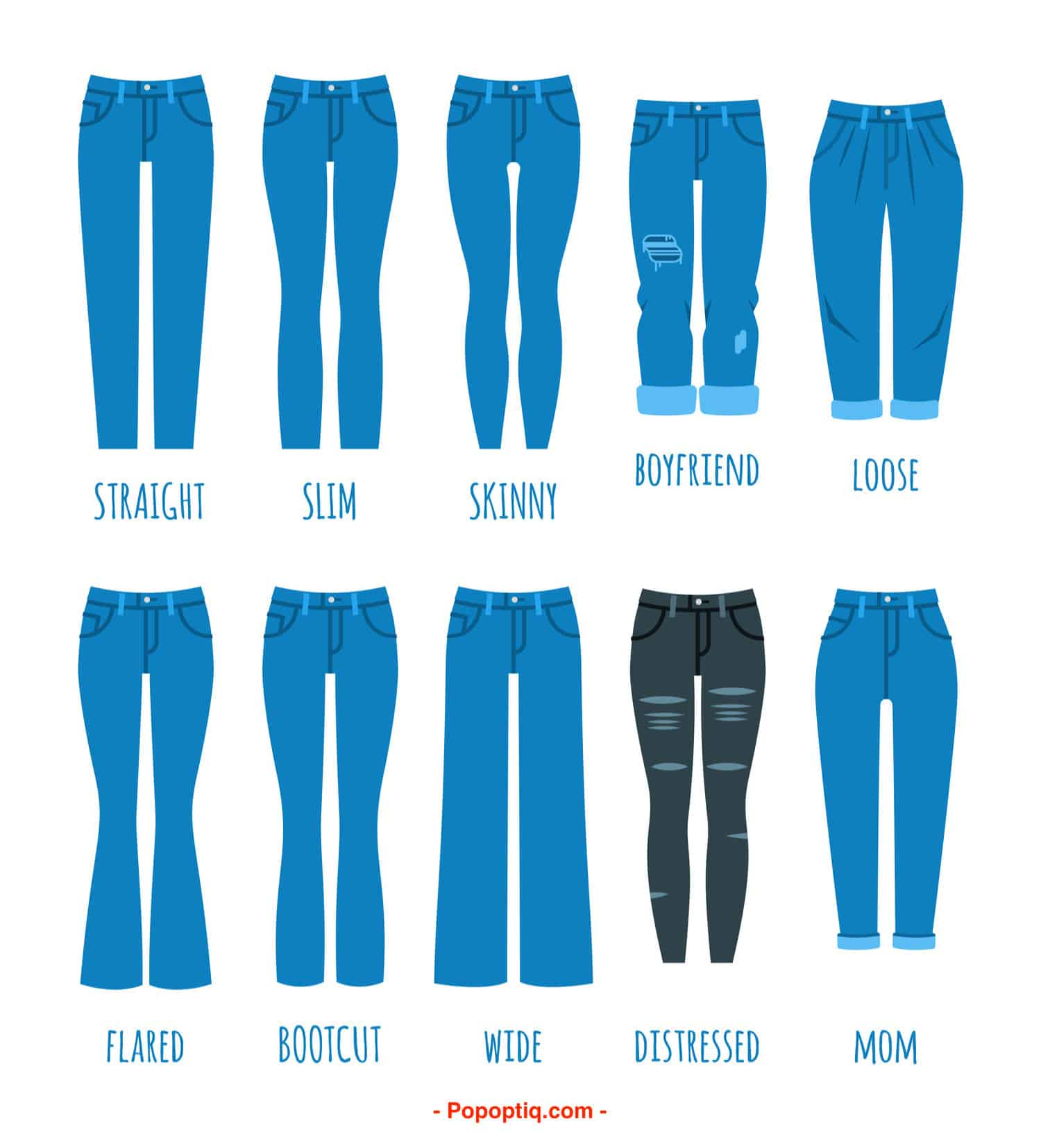 Chart setting out types of womens' jeans