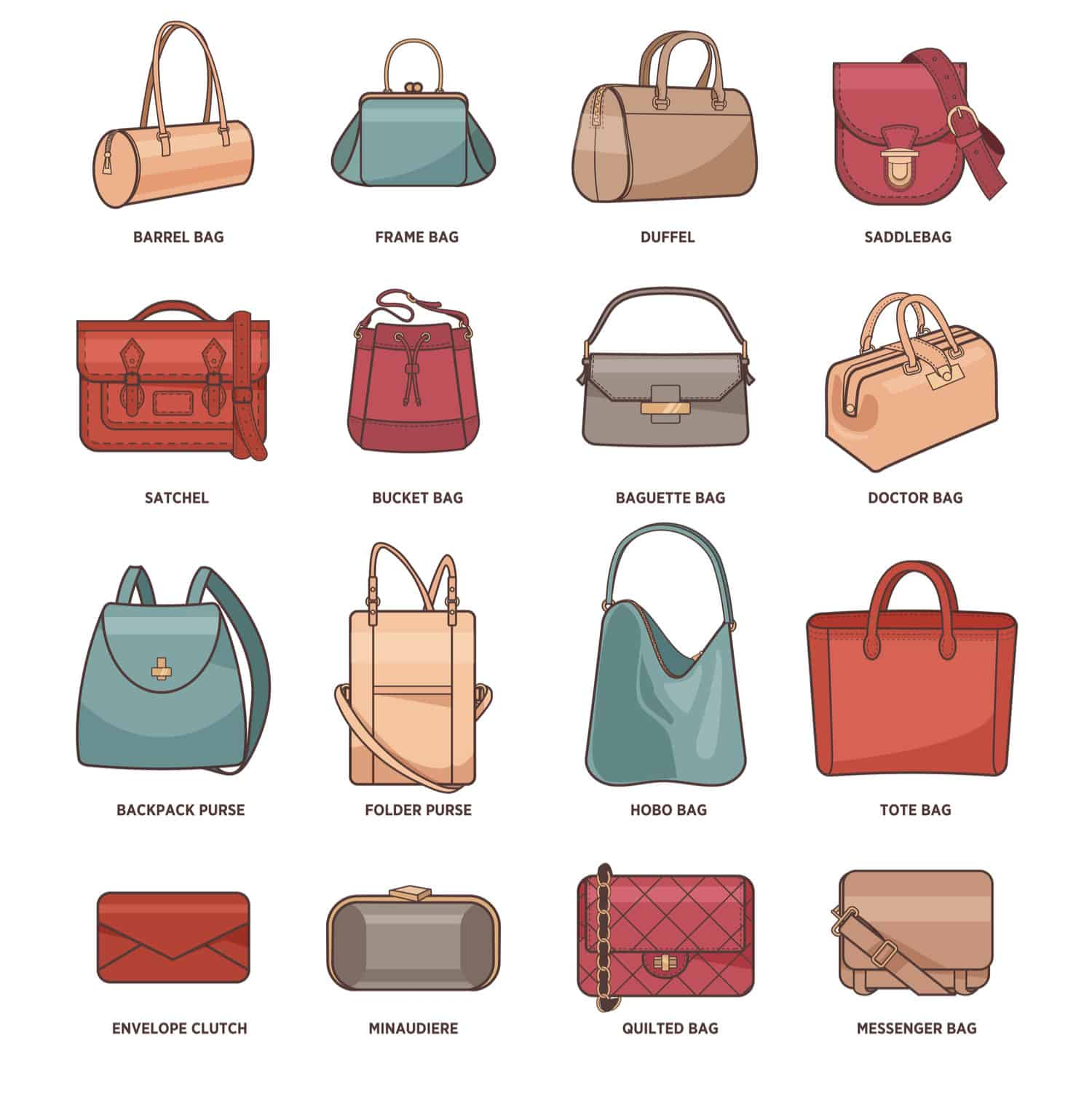 25 types of handbags do you know them all. Black Bedroom Furniture Sets. Home Design Ideas