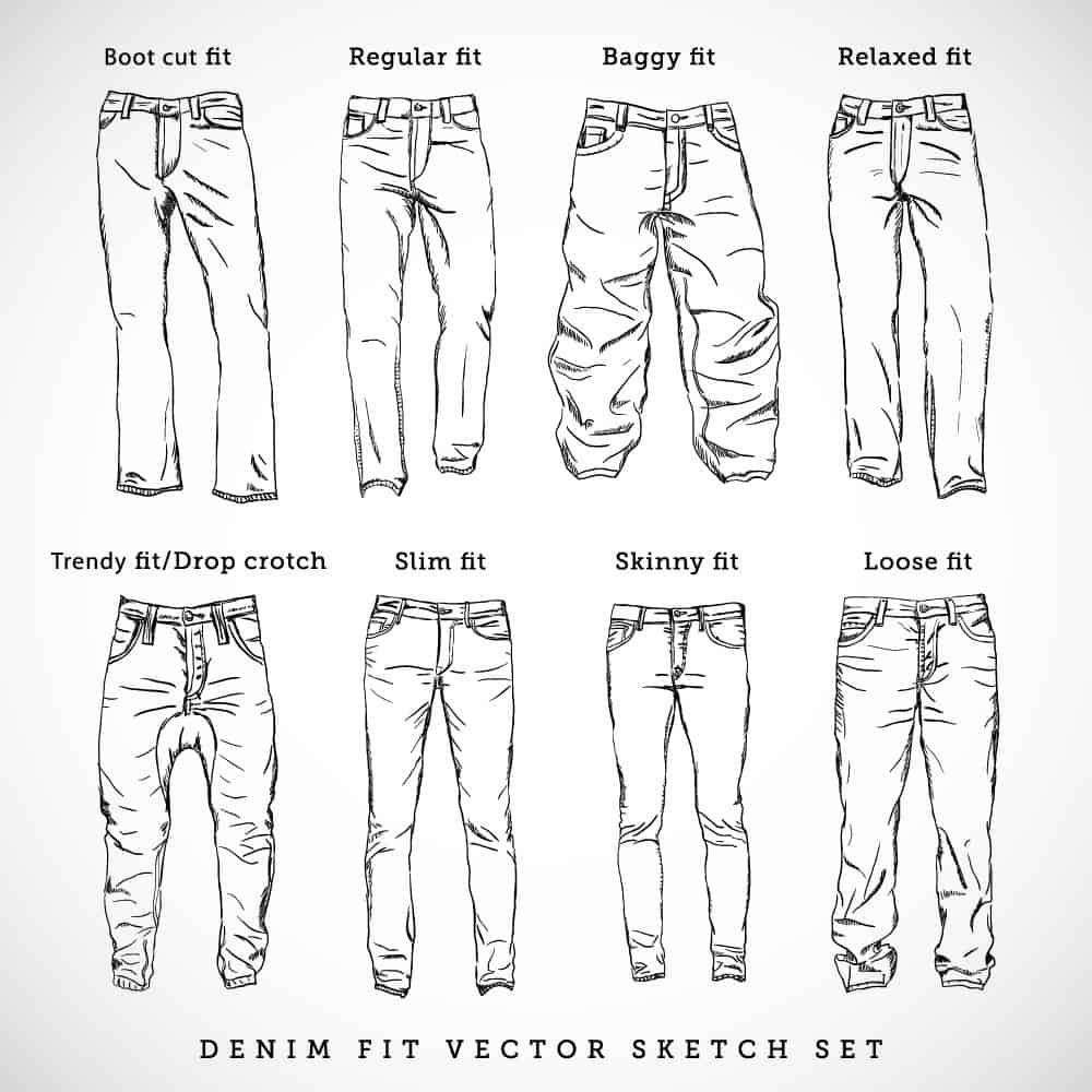Chart setting out types of mens jeans
