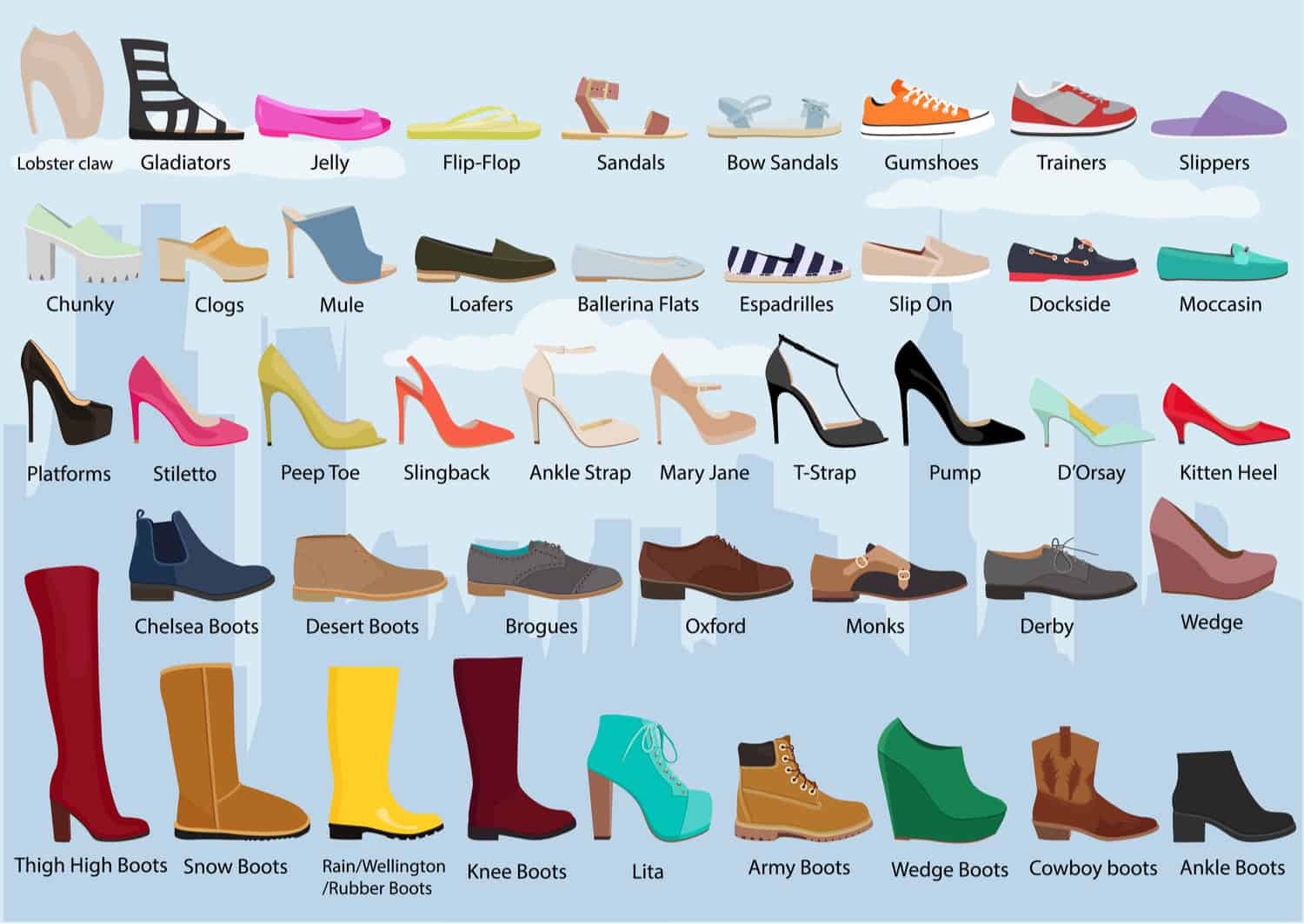 Chart setting out all types of women's shoes