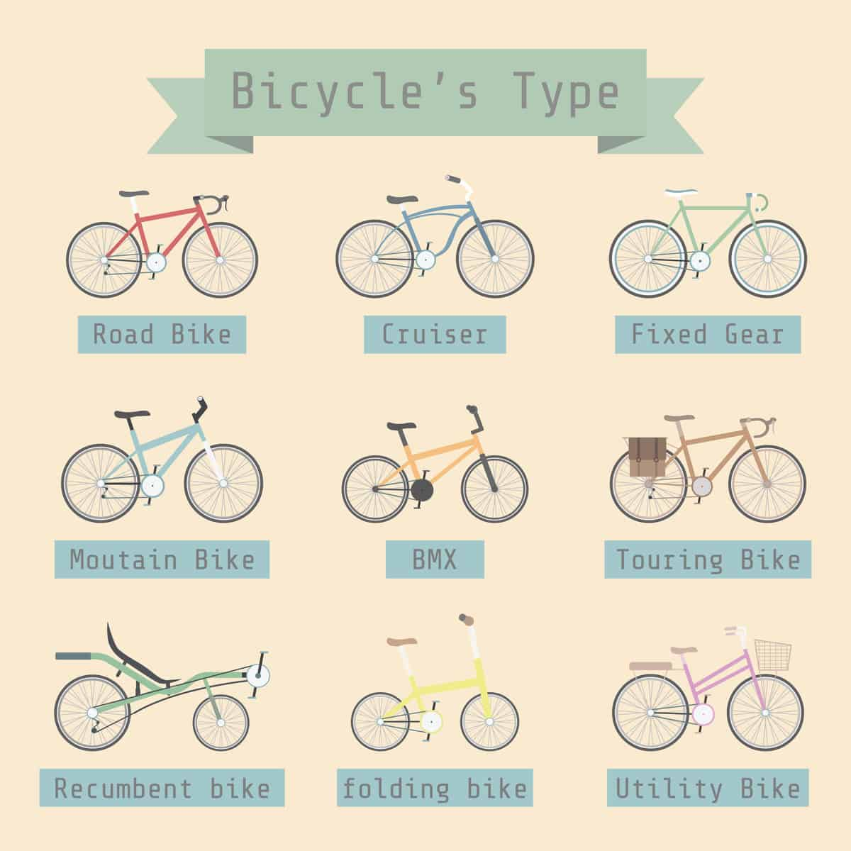 Types of bicycles chart