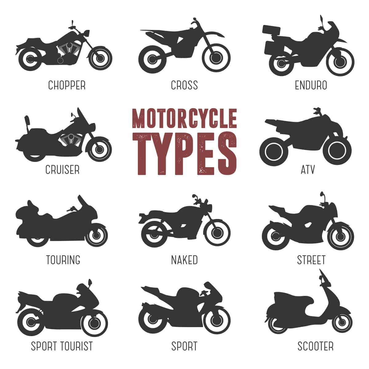 Types of motorcycles chart