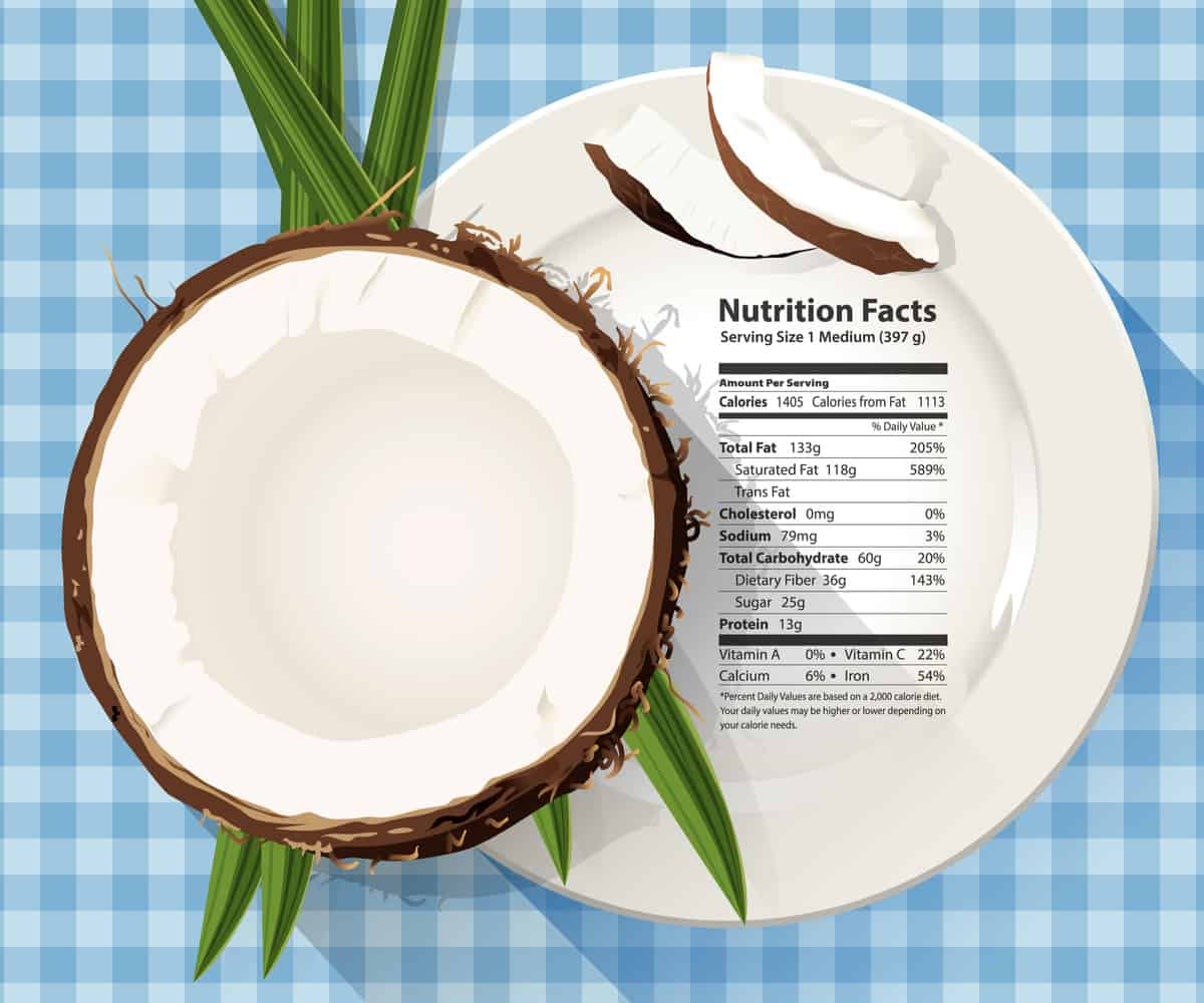 Coconut nutritional facts chart